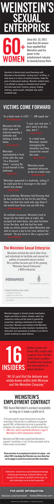 Harvey Weinstein Sexual Harassment Enterprise Infographic