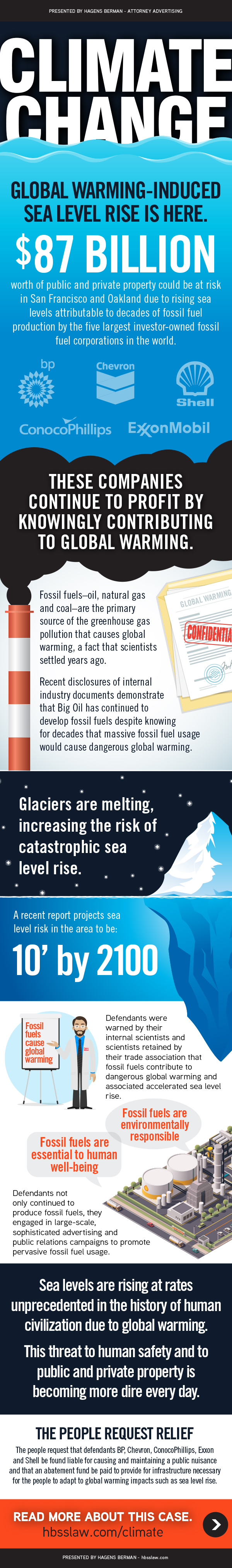 Hagens Berman Climate Change Infographic