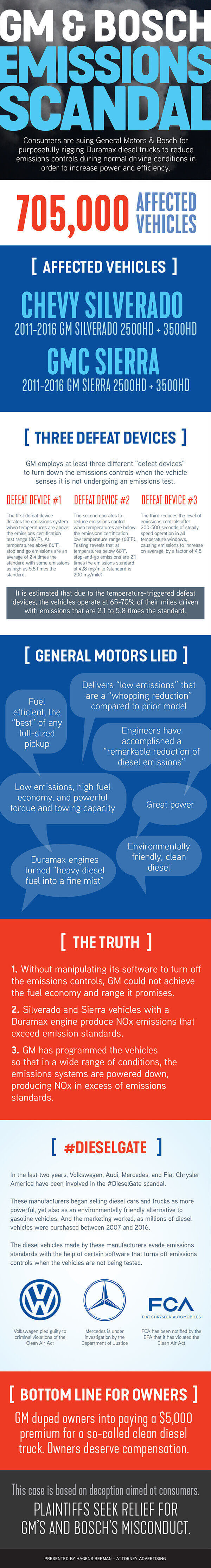 Duramax Diesel Class Action Infographic